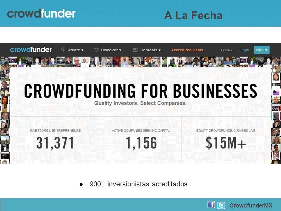 CrowdfunderMX A La Fecha Arranque hace 3 meses: 6 rondas de inversión en México 2 fondeos exitosos, 1 por cerrar = $2.2M US Rondas entre $250,000 y $2M, promedio $700,000 dólares Perfil de Rondas de Inversión Actuales: Acelerada por Y-Combinator con 50% de crecimiento semanal Finalista de TechStars Startups con más de $2M en ventas o 50k revenue mensual Rondas lideradas por los mejores VCs del mundo