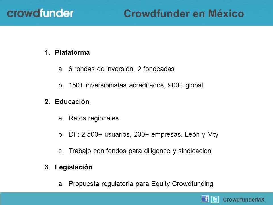 Crowdfunder en México 1.Plataforma a.6 rondas de inversión, 2 fondeadas b.150+ inversionistas acreditados, 900+ global 2.Educación a.Retos regionales
