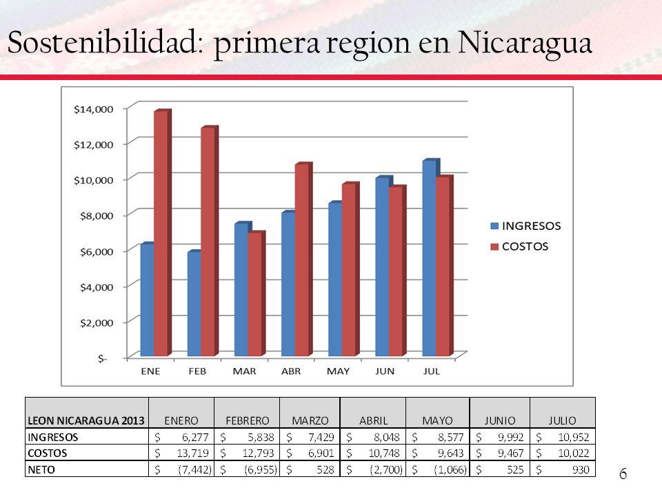 Sostenibilidad: primera region en Nicaragua 6
