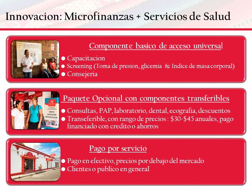 Innovacion: Microfinanzas + Servicios de Salud Componente basico de acceso universa l Capacitacion Screening (Toma de presion, glicemia & Indice de ma