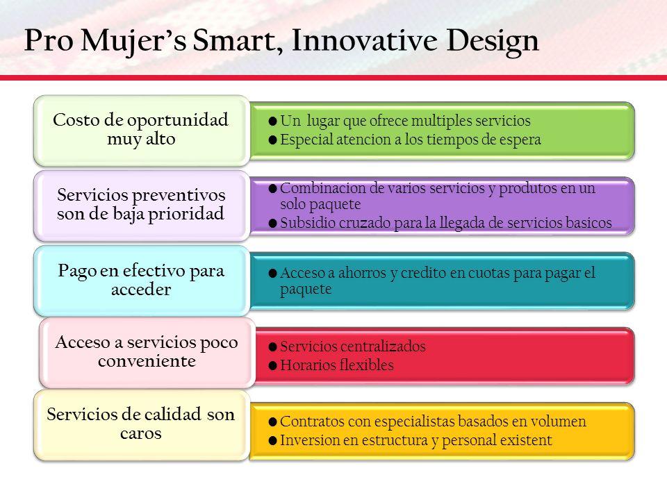 Pro Mujers Smart, Innovative Design Un lugar que ofrece multiples servicios Especial atencion a los tiempos de espera Costo de oportunidad muy alto Co