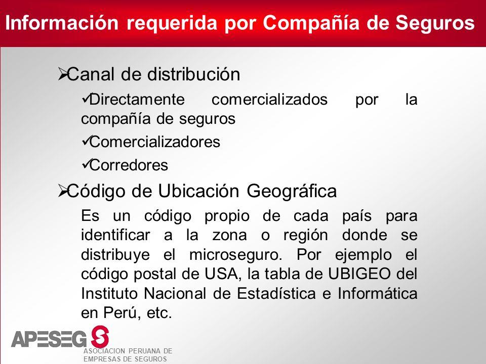 ASOCIACION PERUANA DE EMPRESAS DE SEGUROS Información requerida por Compañía de Seguros Canal de distribución Directamente comercializados por la comp