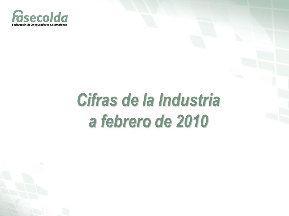 Cifras de la Industria a febrero de 2010