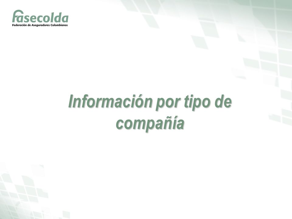 Información por tipo de compañía