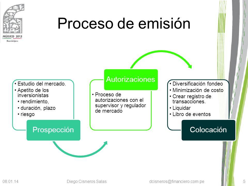 Proceso de emisión Estudio del mercado. Apetito de los inversionistas rendimiento, duración, plazo riesgo Prospección Proceso de autorizaciones con el