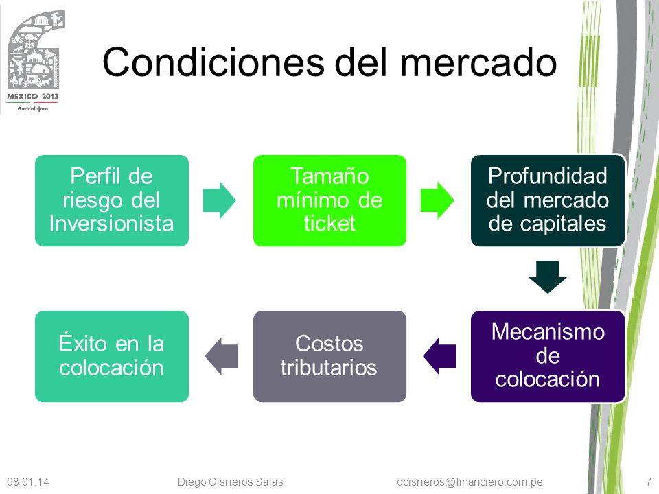 Condiciones del mercado Perfil de riesgo del Inversionista Tamaño mínimo de ticket Profundidad del mercado de capitales Mecanismo de colocación Costos