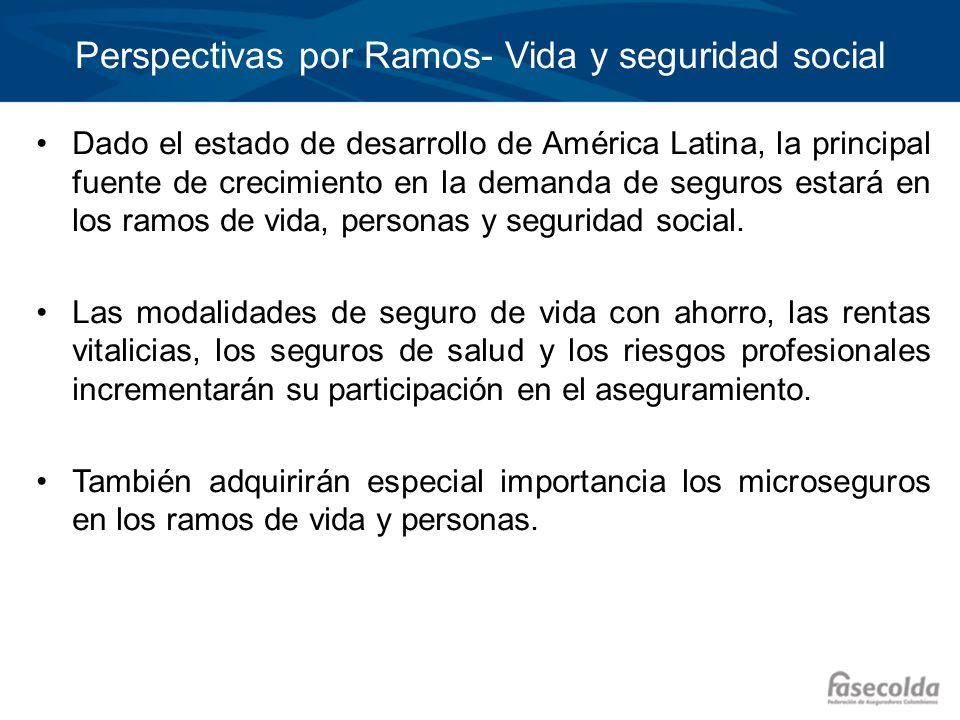 Perspectivas por Ramos- Vida y seguridad social Dado el estado de desarrollo de América Latina, la principal fuente de crecimiento en la demanda de se