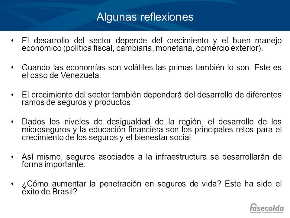 Algunas reflexiones El desarrollo del sector depende del crecimiento y el buen manejo económico (política fiscal, cambiaria, monetaria, comercio exter