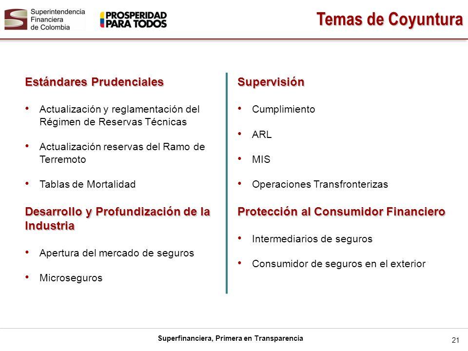 Superfinanciera, Primera en Transparencia 21 Estándares Prudenciales Actualización y reglamentación del Régimen de Reservas Técnicas Actualización res