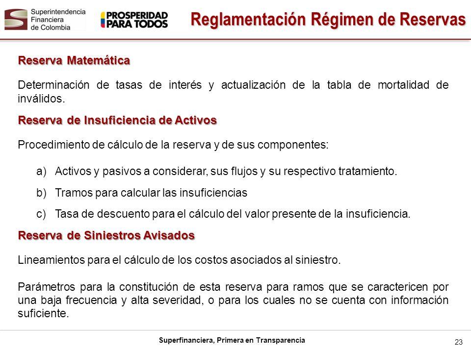 Superfinanciera, Primera en Transparencia 23 Reserva Matemática Determinación de tasas de interés y actualización de la tabla de mortalidad de inválid