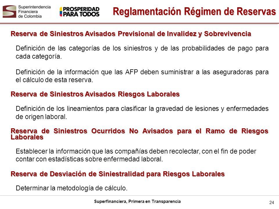 Superfinanciera, Primera en Transparencia 24 Reserva de Siniestros Avisados Previsional de Invalidez y Sobrevivencia Definición de las categorías de l
