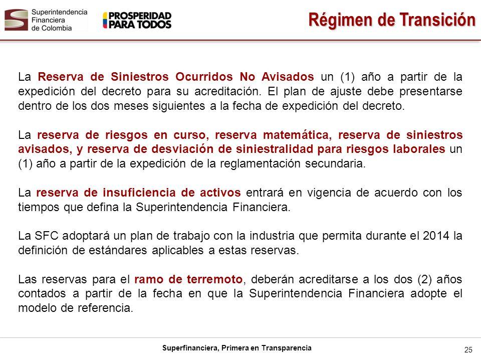 Superfinanciera, Primera en Transparencia 25 La Reserva de Siniestros Ocurridos No Avisados un (1) año a partir de la expedición del decreto para su a