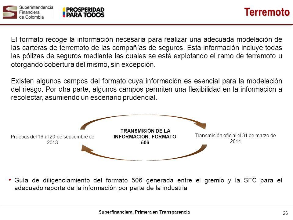 Superfinanciera, Primera en Transparencia El formato recoge la información necesaria para realizar una adecuada modelación de las carteras de terremot