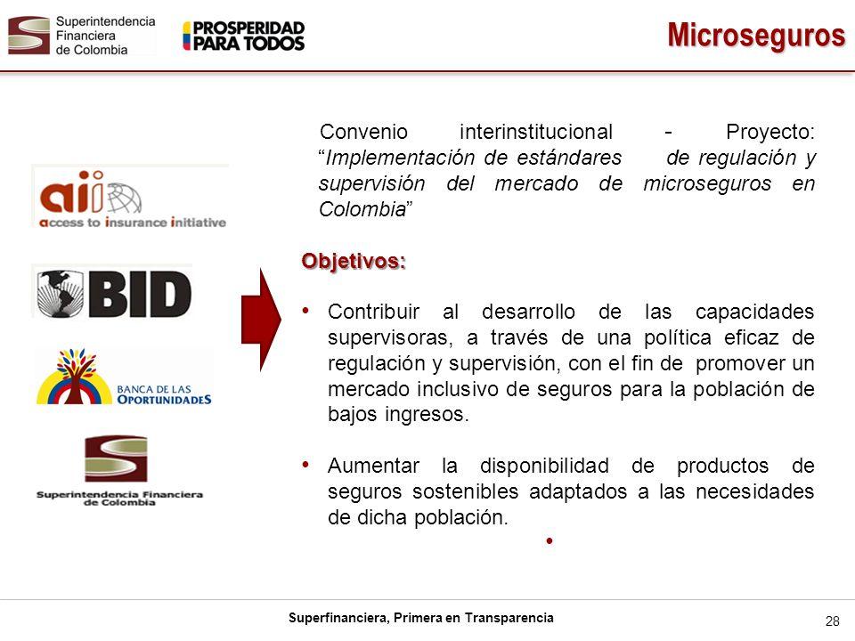 Superfinanciera, Primera en Transparencia 28 Convenio interinstitucional - Proyecto:Implementación de estándares de regulación y supervisión del merca