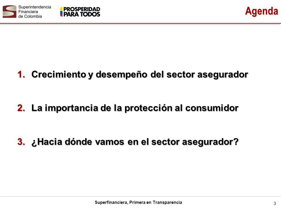 Superfinanciera, Primera en Transparencia Agenda 1.Crecimiento y desempeño del sector asegurador 2.La importancia de la protección al consumidor 3.¿Ha