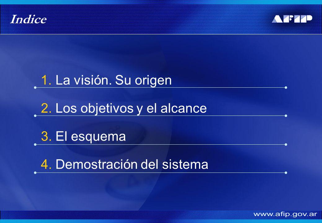 Indice 1.La visión. Su origen 2. Los objetivos y el alcance 3. El esquema 4. Demostración del sistema