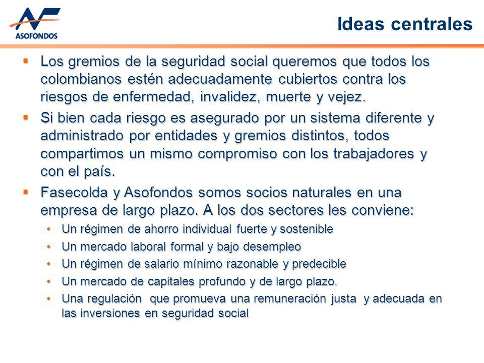 VALOR FONDO DE PENSIONES ($USD Millones) Fuente: Asofondos y Superintendencia de Pensiones de Chile.