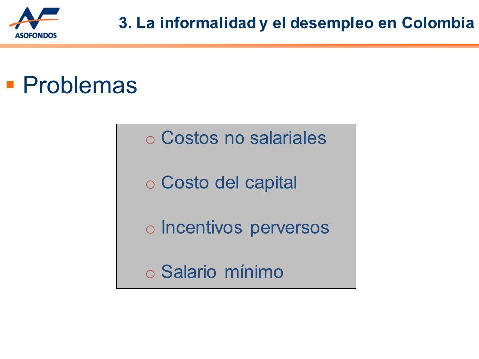 Problemas o Costos no salariales o Costo del capital o Incentivos perversos o Salario mínimo 3.
