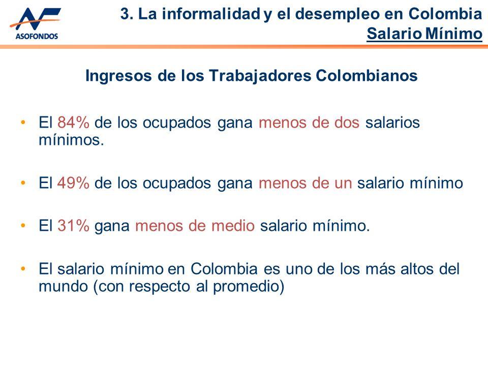 Ingresos de los Trabajadores Colombianos El 84% de los ocupados gana menos de dos salarios mínimos.
