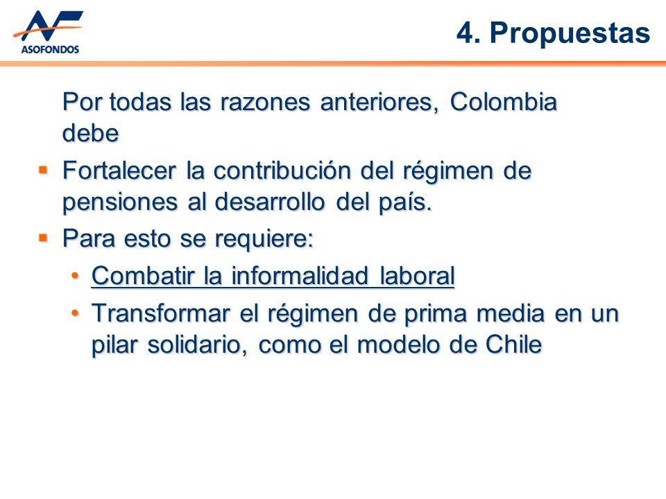 Por todas las razones anteriores, Colombia debe Fortalecer la contribución del régimen de pensiones al desarrollo del país.