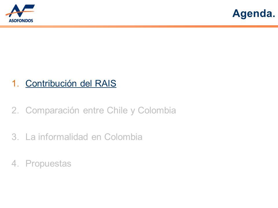 1.Contribución del RAIS 2.Comparación entre Chile y Colombia 3.La informalidad en Colombia 4.Propuestas Agenda.