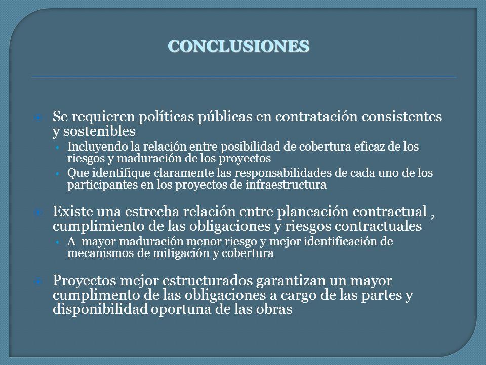 Se requieren políticas públicas en contratación consistentes y sostenibles Incluyendo la relación entre posibilidad de cobertura eficaz de los riesgos