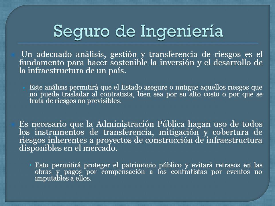 Un adecuado análisis, gestión y transferencia de riesgos es el fundamento para hacer sostenible la inversión y el desarrollo de la infraestructura de