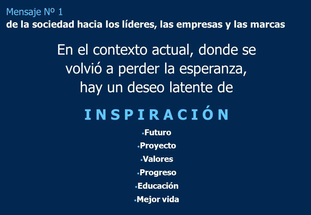 En el contexto actual, donde se volvió a perder la esperanza, hay un deseo latente de I N S P I R A C I Ó N Futuro Proyecto Valores Progreso Educación Mejor vida Mensaje Nº 1 de la sociedad hacia los líderes, las empresas y las marcas