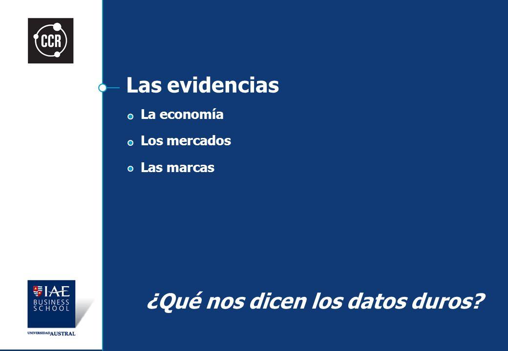 Las evidencias La economía Los mercados Las marcas ¿Qué nos dicen los datos duros