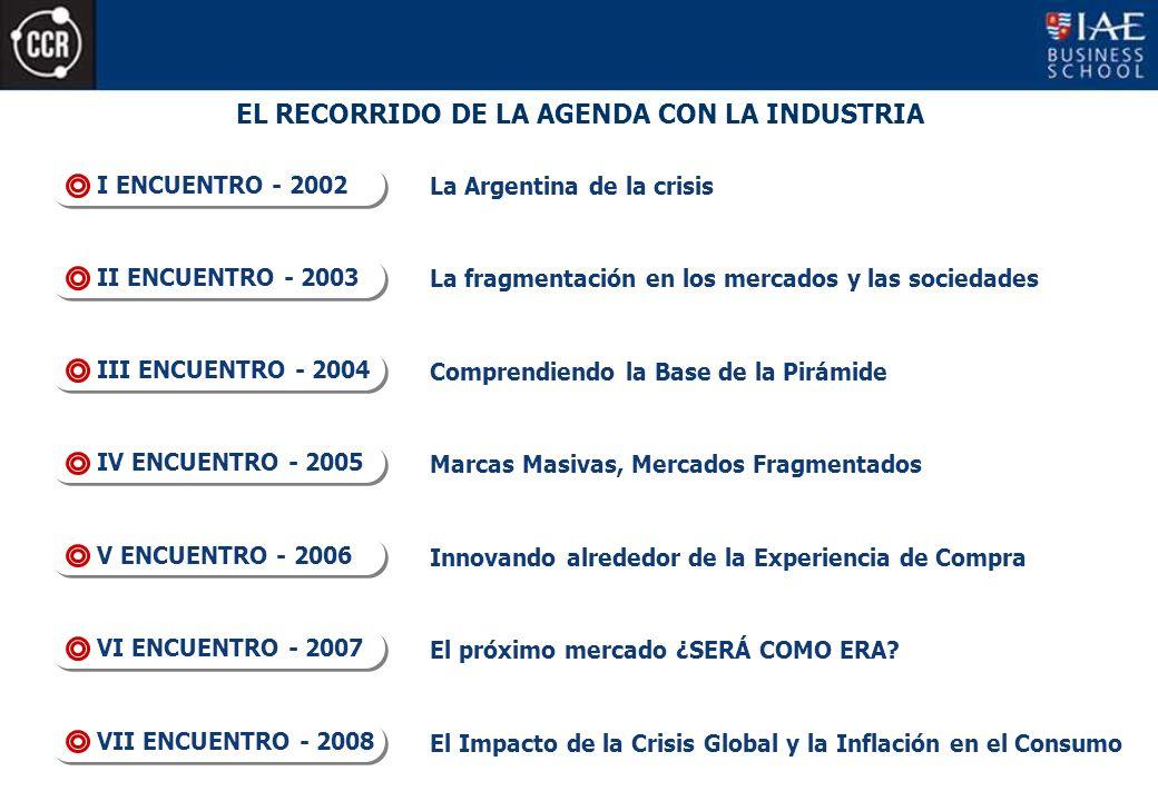 EL RECORRIDO DE LA AGENDA CON LA INDUSTRIA I ENCUENTRO - 2002 La Argentina de la crisis II ENCUENTRO - 2003 La fragmentación en los mercados y las sociedades III ENCUENTRO - 2004 Comprendiendo la Base de la Pirámide IV ENCUENTRO - 2005 Marcas Masivas, Mercados Fragmentados V ENCUENTRO - 2006 Innovando alrededor de la Experiencia de Compra VI ENCUENTRO - 2007 El próximo mercado ¿SERÁ COMO ERA.