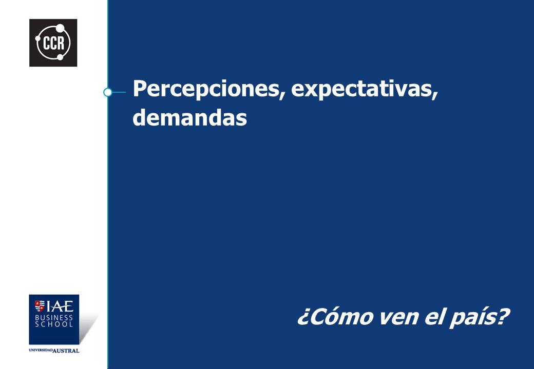 Percepciones, expectativas, demandas ¿Cómo ven el país