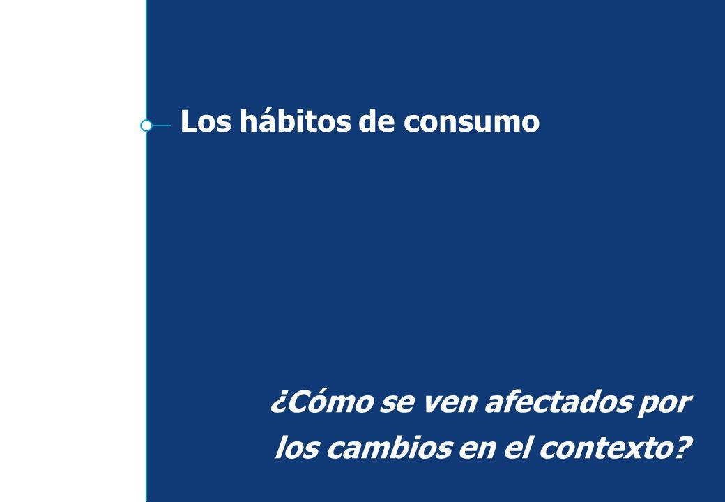 Los hábitos de consumo ¿Cómo se ven afectados por los cambios en el contexto?