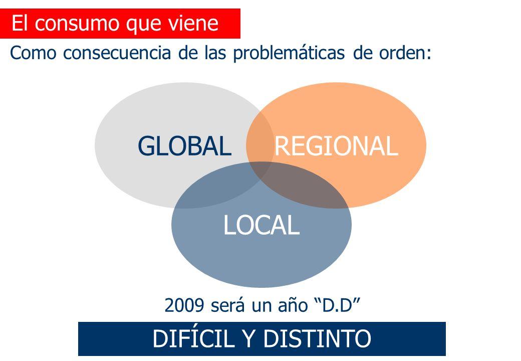 El consumo que viene GLOBALREGIONAL LOCAL Como consecuencia de las problemáticas de orden: 2009 será un año D.D DIFÍCIL Y DISTINTO