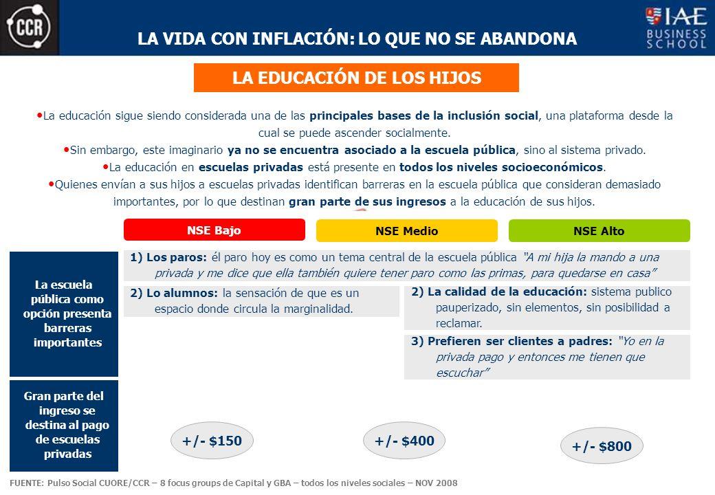 LA VIDA CON INFLACIÓN: LO QUE NO SE ABANDONA LA EDUCACIÓN DE LOS HIJOS La educación sigue siendo considerada una de las principales bases de la inclusión social, una plataforma desde la cual se puede ascender socialmente.