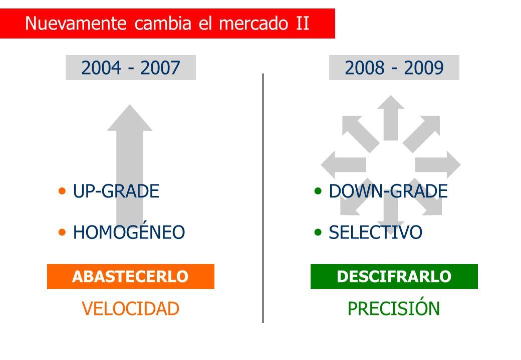 Nuevamente cambia el mercado II 2004 - 2007 UP-GRADE HOMOGÉNEO ABASTECERLO VELOCIDAD 2008 - 2009 DOWN-GRADE SELECTIVO DESCIFRARLO PRECISIÓN