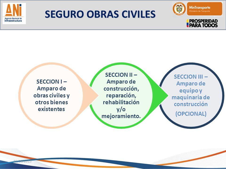 SEGURO OBRAS CIVILES 03/09/2013 SECCION III – Amparo de equipo y maquinaria de construcción (OPCIONAL) SECCION II – Amparo de construcción, reparación
