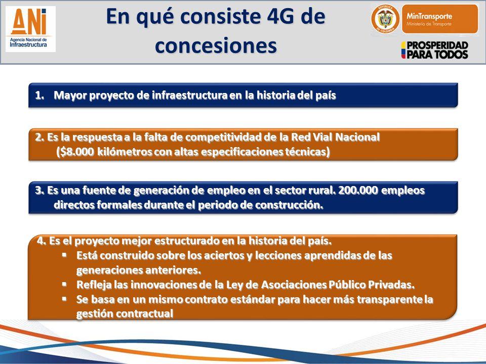1.Mayor proyecto de infraestructura en la historia del país 2. Es la respuesta a la falta de competitividad de la Red Vial Nacional ($8.000 kilómetros