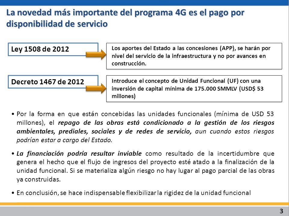 La novedad más importante del programa 4G es el pago por disponibilidad de servicio 3 Ley 1508 de 2012 Los aportes del Estado a las concesiones (APP), se harán por nivel del servicio de la infraestructura y no por avances en construcción.