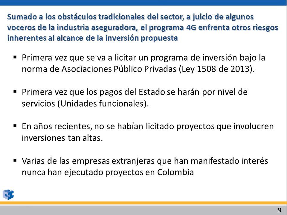 9 Sumado a los obstáculos tradicionales del sector, a juicio de algunos voceros de la industria aseguradora, el programa 4G enfrenta otros riesgos inherentes al alcance de la inversión propuesta Primera vez que se va a licitar un programa de inversión bajo la norma de Asociaciones Público Privadas (Ley 1508 de 2013).