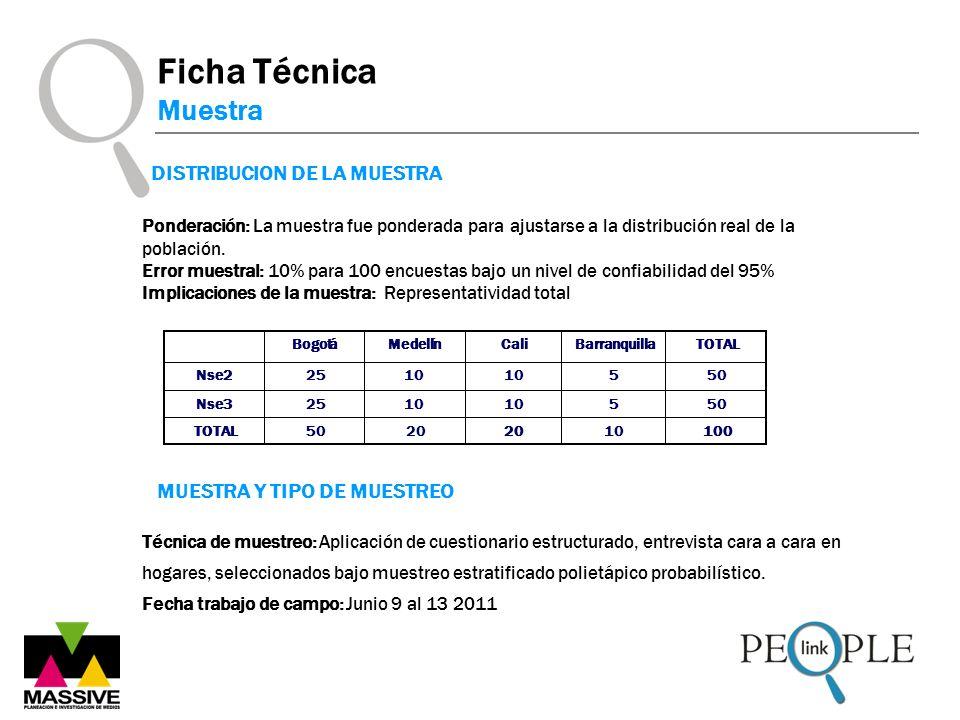 Técnica de muestreo: Aplicación de cuestionario estructurado, entrevista cara a cara en hogares, seleccionados bajo muestreo estratificado polietápico