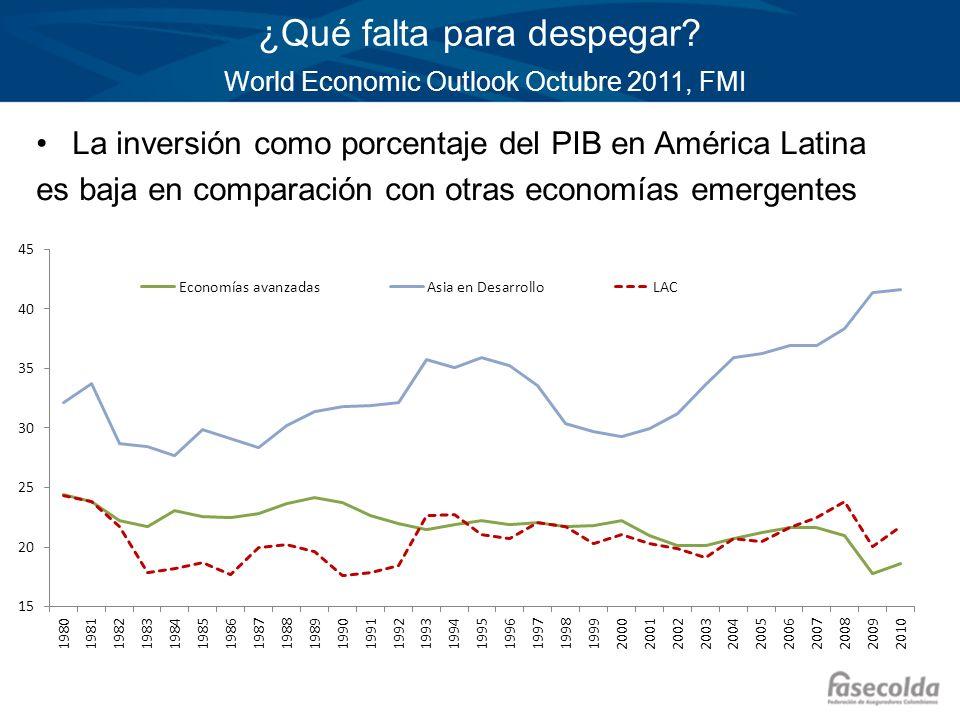 ¿Qué falta para despegar? World Economic Outlook Octubre 2011, FMI La inversión como porcentaje del PIB en América Latina es baja en comparación con o