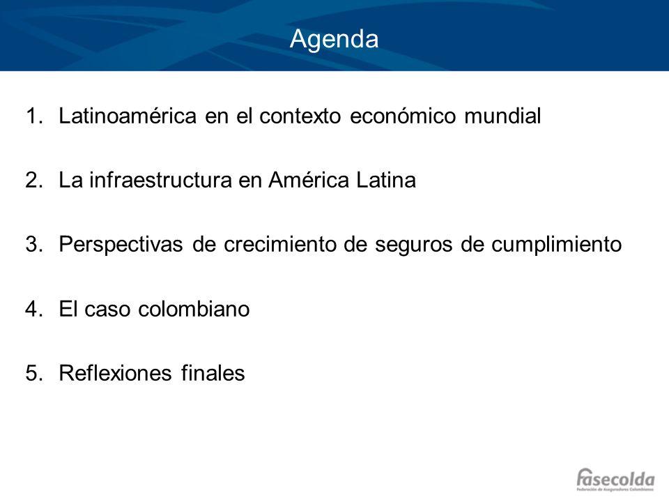 Agenda 1.Latinoamérica en el contexto económico mundial 2.La infraestructura en América Latina 3.Perspectivas de crecimiento de seguros de cumplimient