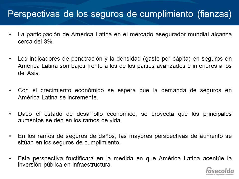 Perspectivas de los seguros de cumplimiento (fianzas) La participación de América Latina en el mercado asegurador mundial alcanza cerca del 3%. Los in