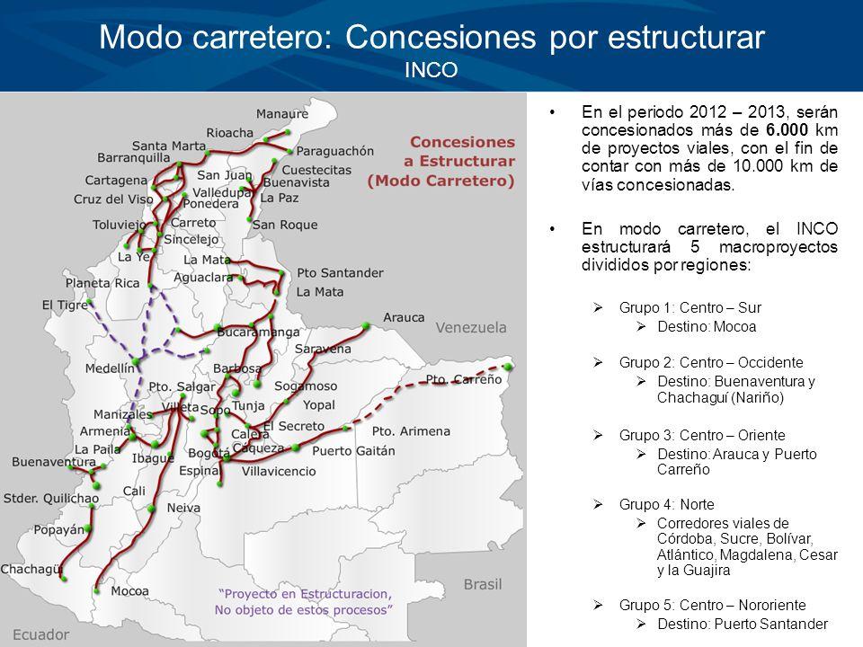 Modo carretero: Concesiones por estructurar INCO En el periodo 2012 – 2013, serán concesionados más de 6.000 km de proyectos viales, con el fin de con