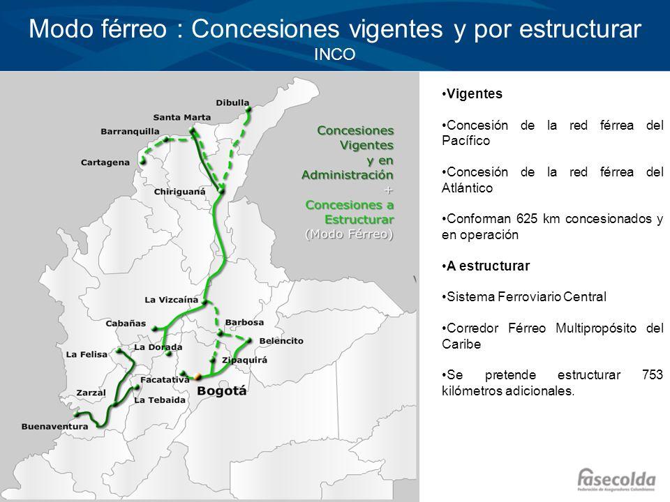Modo férreo : Concesiones vigentes y por estructurar INCO Vigentes Concesión de la red férrea del Pacífico Concesión de la red férrea del Atlántico Co