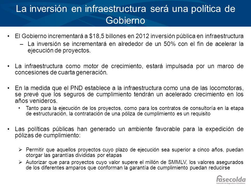 La inversión en infraestructura será una política de Gobierno El Gobierno incrementará a $18,5 billones en 2012 inversión pública en infraestructura –