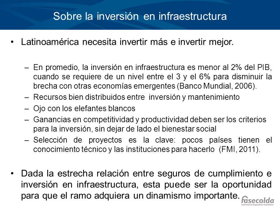 Sobre la inversión en infraestructura Latinoamérica necesita invertir más e invertir mejor. –En promedio, la inversión en infraestructura es menor al