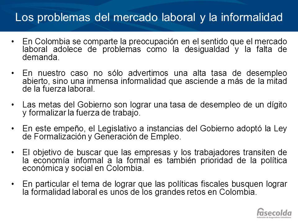 La prevención de riesgos laborales en Colombia