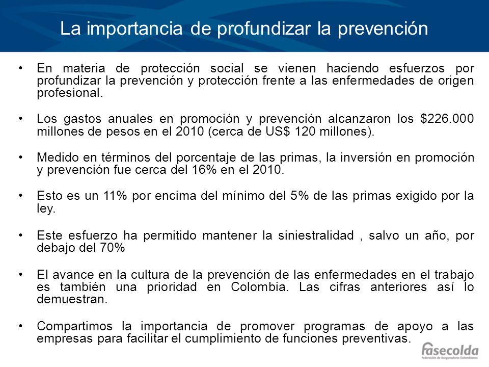 Inversión año 2010: $226.011 millones Promoción y prevención Participación frente a las primas emitidas 1998 – 2010