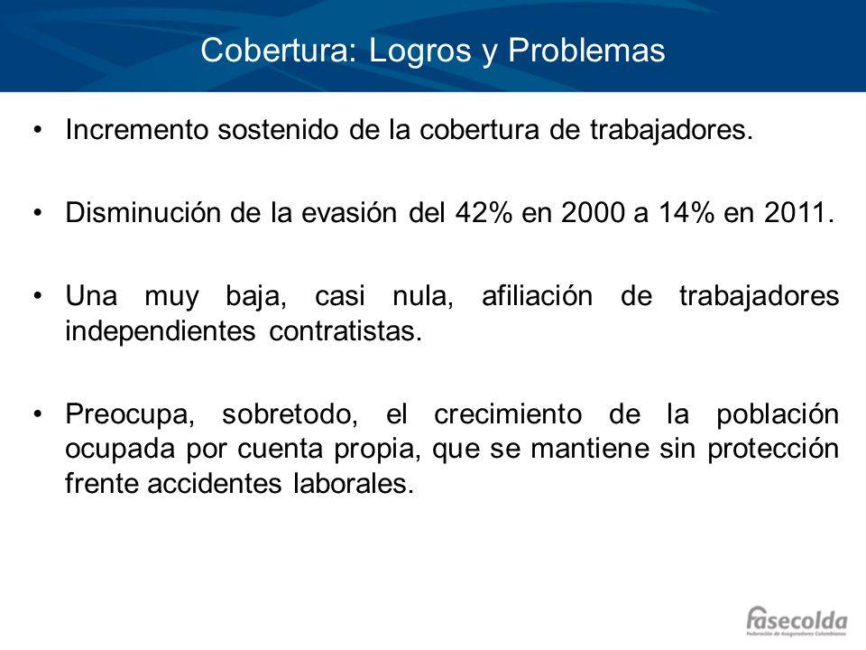 Reto: Ampliación de la cobertura Cobertura a la población ocupada no dependiente.
